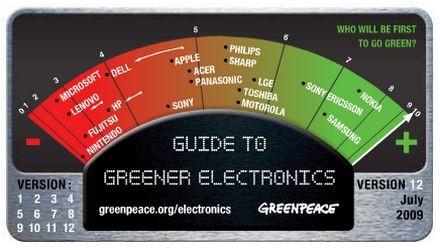 «Зеленая» электроника: nokia удерживает первенство, hp, dell и lenovo получили штрафные баллы